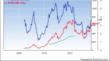 6 Cheap Large-Cap Stocks