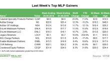 Top MLP Gainers in the Week Ending June 1