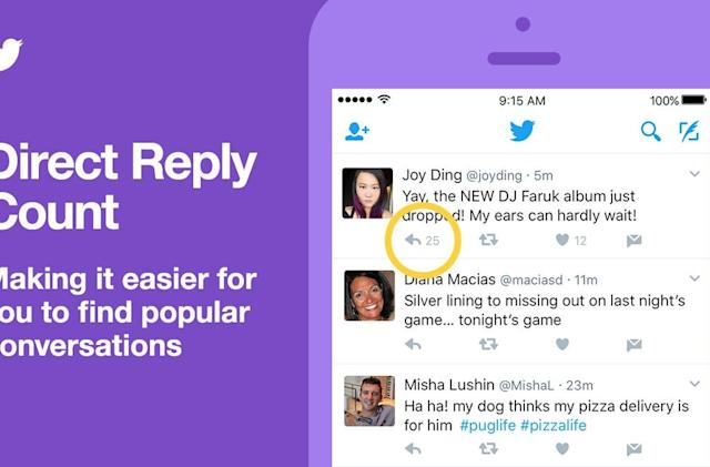 Twitter now ranks your conversations based on who replies