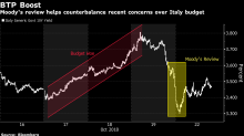 Goldman Warns It's Not Over Yet for Italian Debt Market Woes