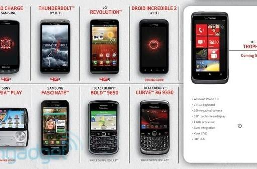 Verizon doc suggests BlackBerry PlayBook, HTC Trophy and Xperia Play 'coming soon', prices LTE tablet data and intros 4G netbooks