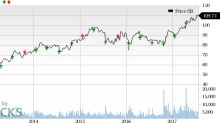 What to Expect From Rockwell Collins (COL) in Q3 Earnings?