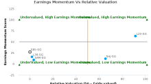 Straco Corp. Ltd. breached its 50 day moving average in a Bearish Manner : S85-SG : April 19, 2017