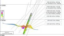 Premier Updates Mercedes Mine Exploration