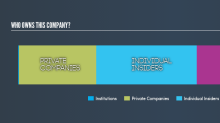 Can We See Significant Insider Ownership On The Universal Technologies Holdings Limited (HKG:1026) Share Register?