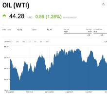 Oil is rising after US supply numbers come in higher than expected