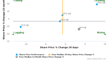 International Personal Finance Plc breached its 50 day moving average in a Bearish Manner : IPF-GB : May 22, 2017