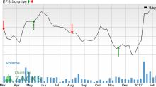 Should You Sell YPF (YPF) Before Earnings?