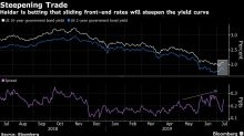 Hedge Fund Up 33% Riding Bond Rally Preps for a 2020 Downturn
