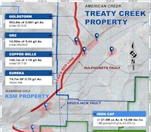 American Creek Reports 973 Meters Averaging 0.845 gpt AuEq From Hole GS-20-57, Including 1.40 gpt AuEq Over 217.5 Meters Making It the New Best Drill Intercept for the Treaty Creek Property In BC'S Golden Triangle