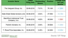 How Institutional Investors Viewed Southern Company in Q2 2018