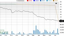Is Frontier Communications (FTR) Stock a Solid Choice Right Now?