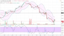Dow Jones 30 and NASDAQ 100 Price Forecast March 5, 2018, Technical Analysis