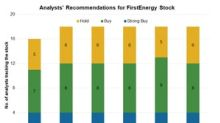 Analysts Are Cautious on FirstEnergy but Expect a Robust Gain
