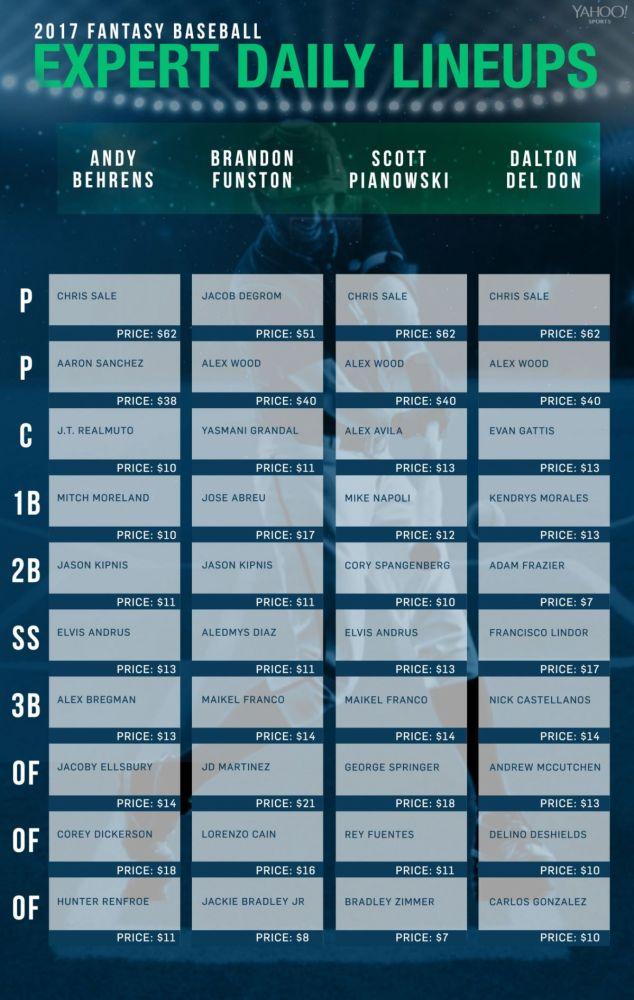 Week 7 expert lineups