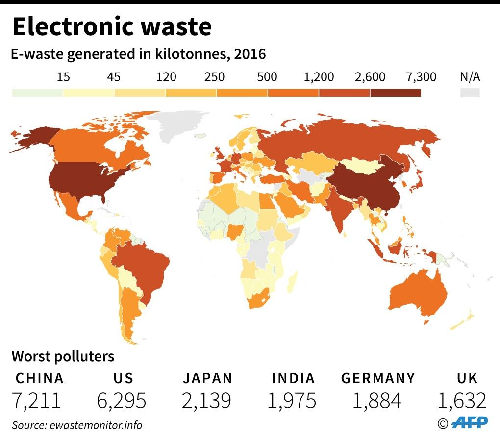 Generation of electronic waste per country, 2016 (AFP Photo/Gillian HANDYSIDE)