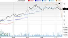 Sealed Air (SEE) Up 2.12% Since Earnings Report: Can It Continue?