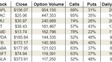 Thursday's Vital Data: Bank of America Corp (BAC), Micron Technology, Inc. (MU) and Alibaba Group Holding Ltd (BABA)