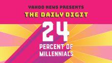 Millennials are working but still get help with bills