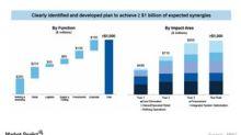 Marathon Petroleum to Acquire Andeavor: ANDV Opens 10% Higher