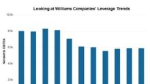 Analyzing Williams Companies' Leverage Trends