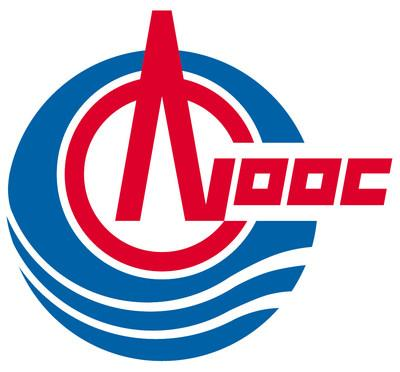 CNOOC Limited publishes key operational statistics for the first quarter of 2021