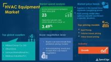Global HVAC Equipment Market Procurement Intelligence Report with COVID-19 Impact Analysis | Global Forecasts, 2020-2024 | SpendEdge