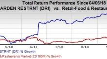 Darden (DRI) Gains 26% in 6 Months: What's Driving the Stock?
