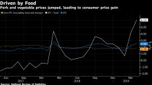 China's Consumer Inflation Picks Up, Driven by Food Price Gains