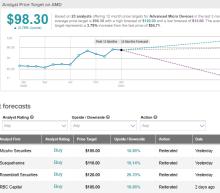 AMD's Sales Outlook Tops Estimates As 4Q Profit Jumps 63%