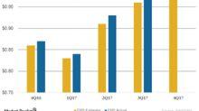 Will Cognizant Beat Analysts' Estimates in 4Q17?