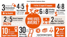 Why Microsoft Acquired Avere Systems