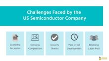 Market Intelligence Solutions helps a US Semiconductor Industry Client Enhance Sales and Realize Savings | Infiniti's Success with Market Assessment and Competitor Analysis