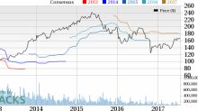 McKesson (MCK) Q1 Earnings: Stock Likely to Beat Estimates?