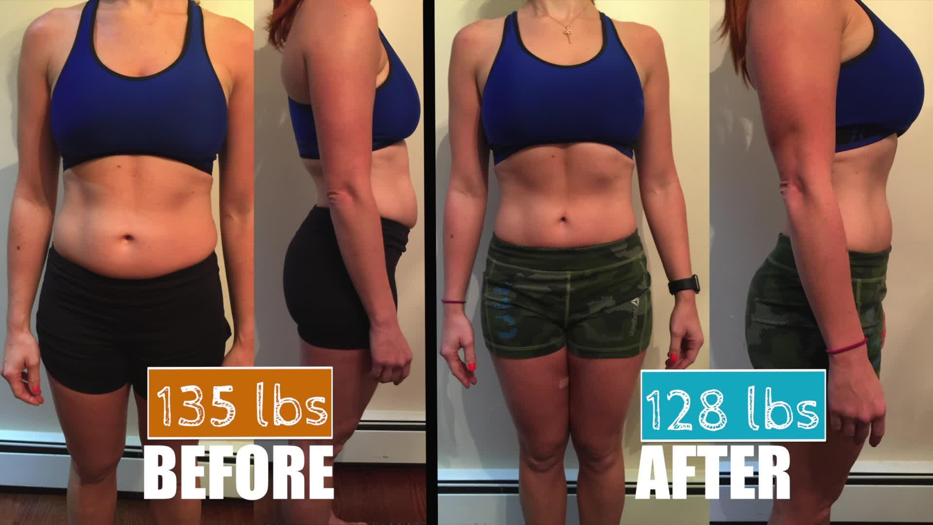 Day Military Diet Challenge: Before and After Results [Video]