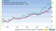 Glenn Greenberg's Top 4 New Buys in 3rd Quarter