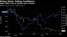 Goldman's Apple Call Is Latest Example of Analyst Caution