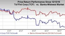 TCF Financial (TCF) Displays Cost Pressure: Time to Sell?