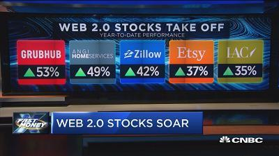 Web 2.0 stocks are soaring this year, what names should y...
