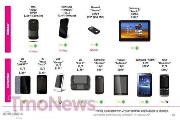 T-Mobile's fall roadmap leaks, cornucopia of mobile goods on the horizon