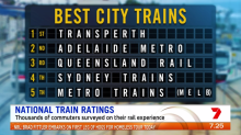 National train ratings reveal the best and worst