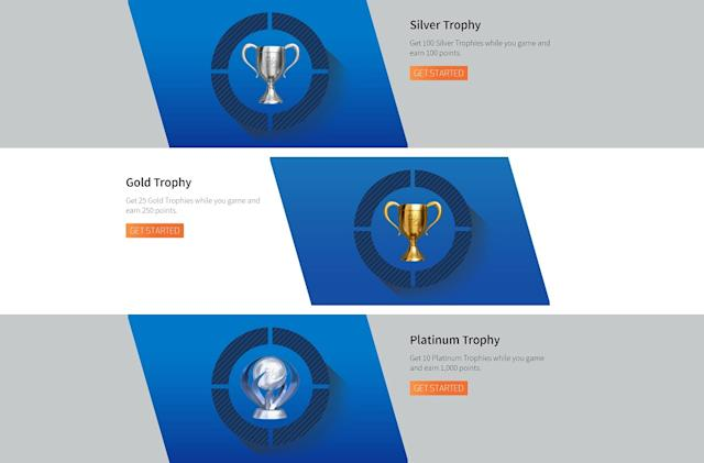 Sony will turn your PSN trophies into (a little) real cash