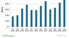 Intel Strengthens in the Baseband Modem Market