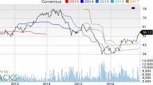 FMC Corp.'s (FMC) Shares Scale Fresh 52-Week High at $56.23