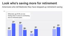 Percentage of Working Americans Saving More for Retirement Highest in Six Years