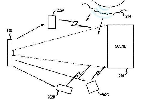 Apple patent application teams up multiple smartphone flashes for better lighting