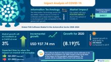COVID-19 Impact & Recovery Analysis   PLM Software Market in the Automotive Sector 2020-2024   Rise in IoT Integration to boost the Market Growth   Technavio
