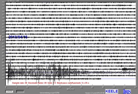 Iran's Massive Earthquake Explained