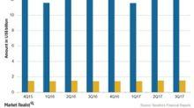 Reading the Estimates for Novartis's Alcon in 4Q17