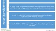 A Look at Recent Developments at Pfizer